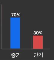 graph_img1